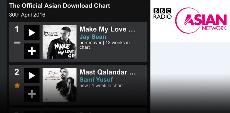 'Mast Qalandar' #2 on the official BBC Asian Music charts!